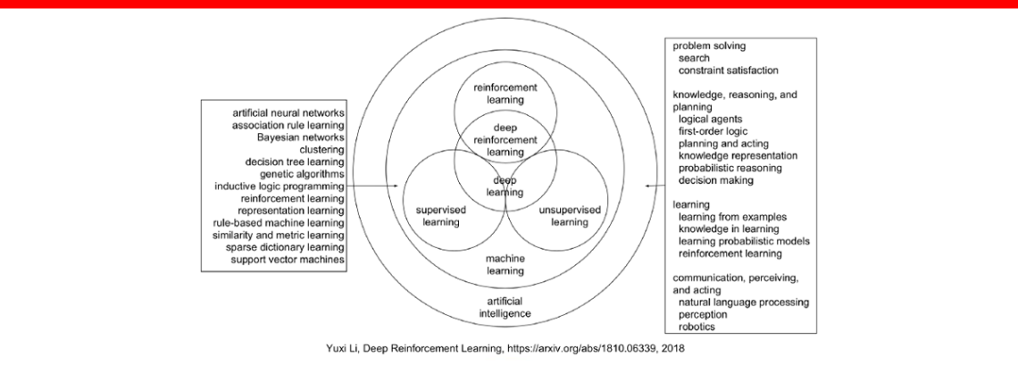 Campesato-AI-diagram-blog-2