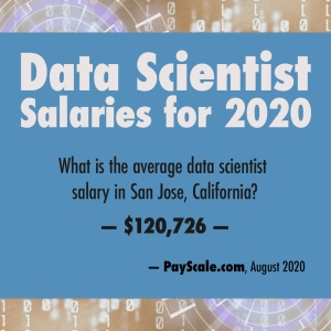 data-scientist-salaries-2020-1x1